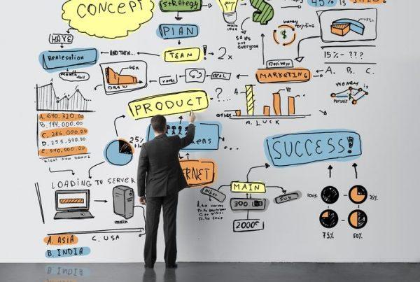 Customer Strategy and Marketing
