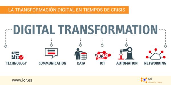 Transformación digital en crisis