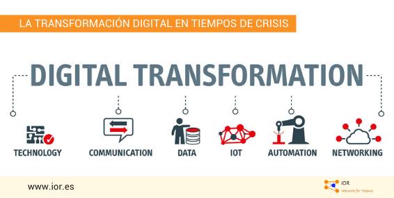 Transformación digital crisis